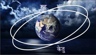 राहु-केतु अक्ष पर सम्मिलित ग्रहों का प्रभाव।