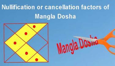 Nullification or cancellation factors of Mangla Dosha