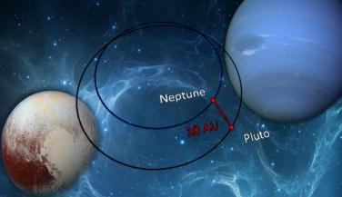 Mythological story of Neptune and Pluto.