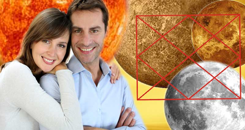 Few basic Natal principles for fixing the time of Marriage