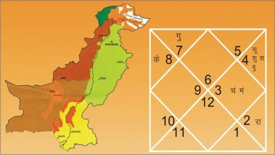 Menace to Pakistans unity