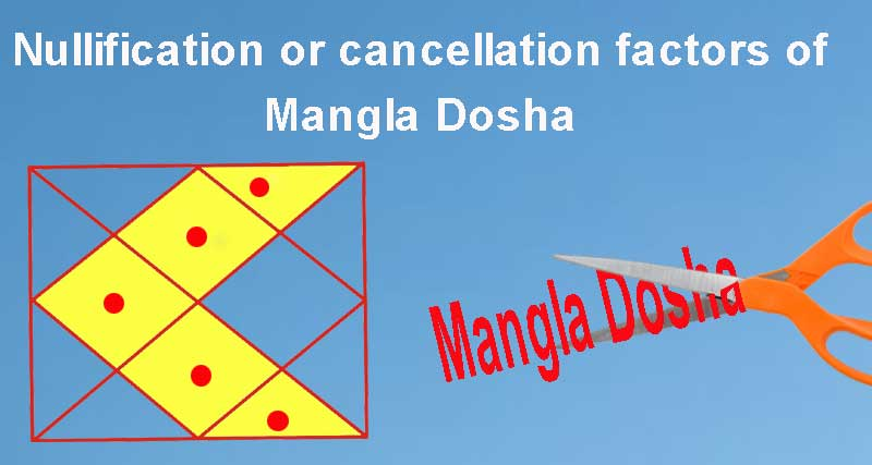 Nullification or cancellation factors of Mangla Dosha