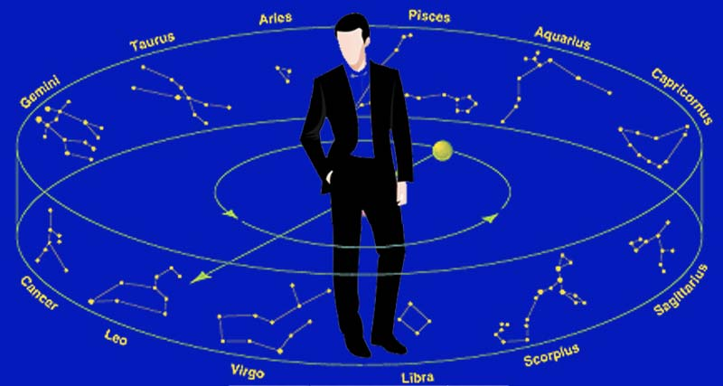 Medical Astrology boon to human being